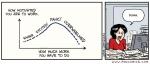 AssessmentMarkLoadCrisis
